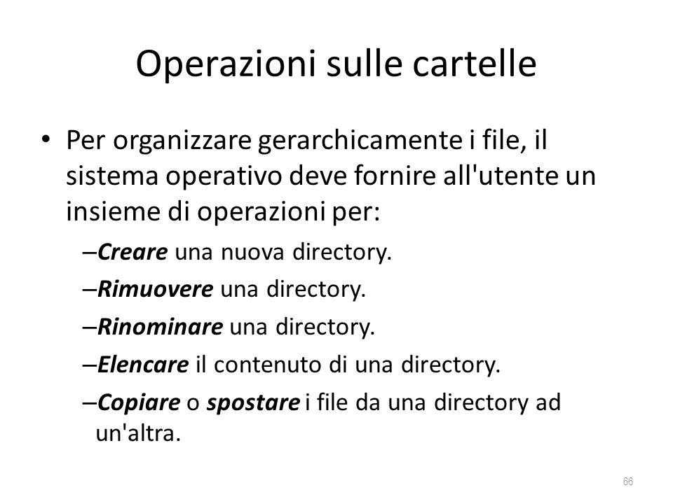 Operazioni sulle cartelle