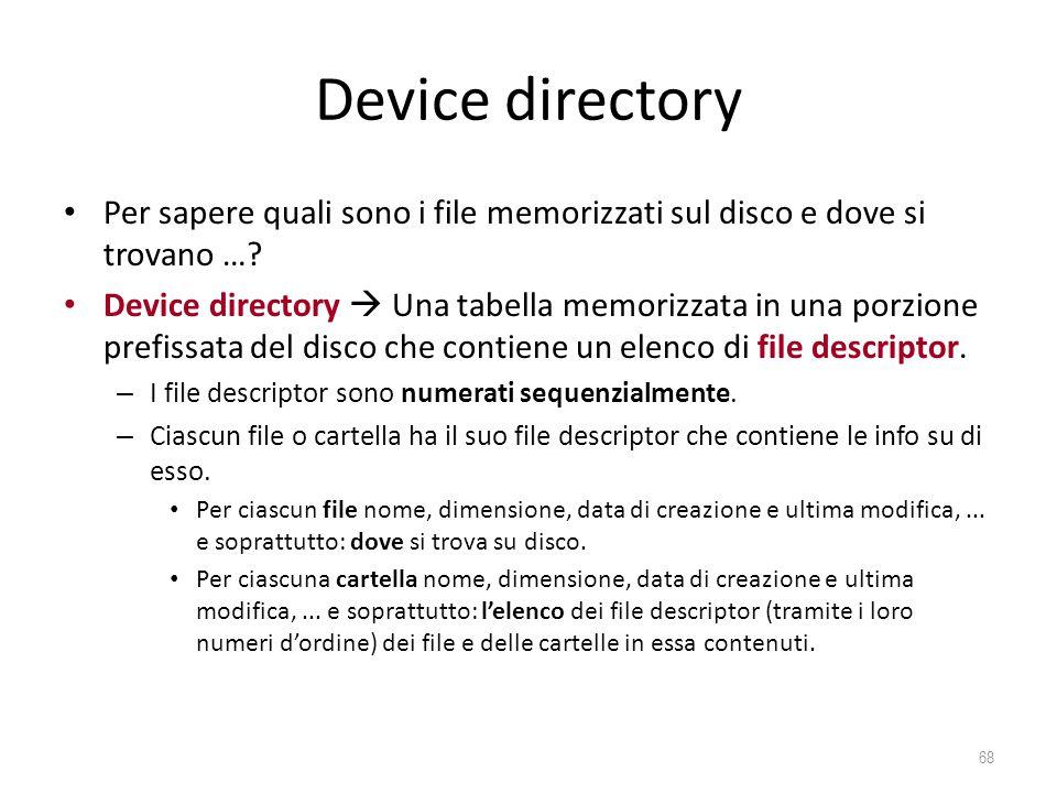 Device directory Per sapere quali sono i file memorizzati sul disco e dove si trovano …