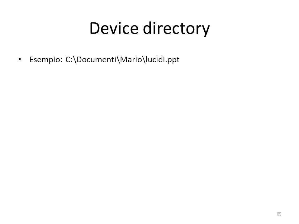 Device directory Esempio: C:\Documenti\Mario\lucidi.ppt