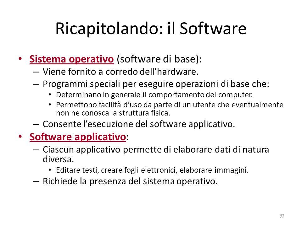 Ricapitolando: il Software
