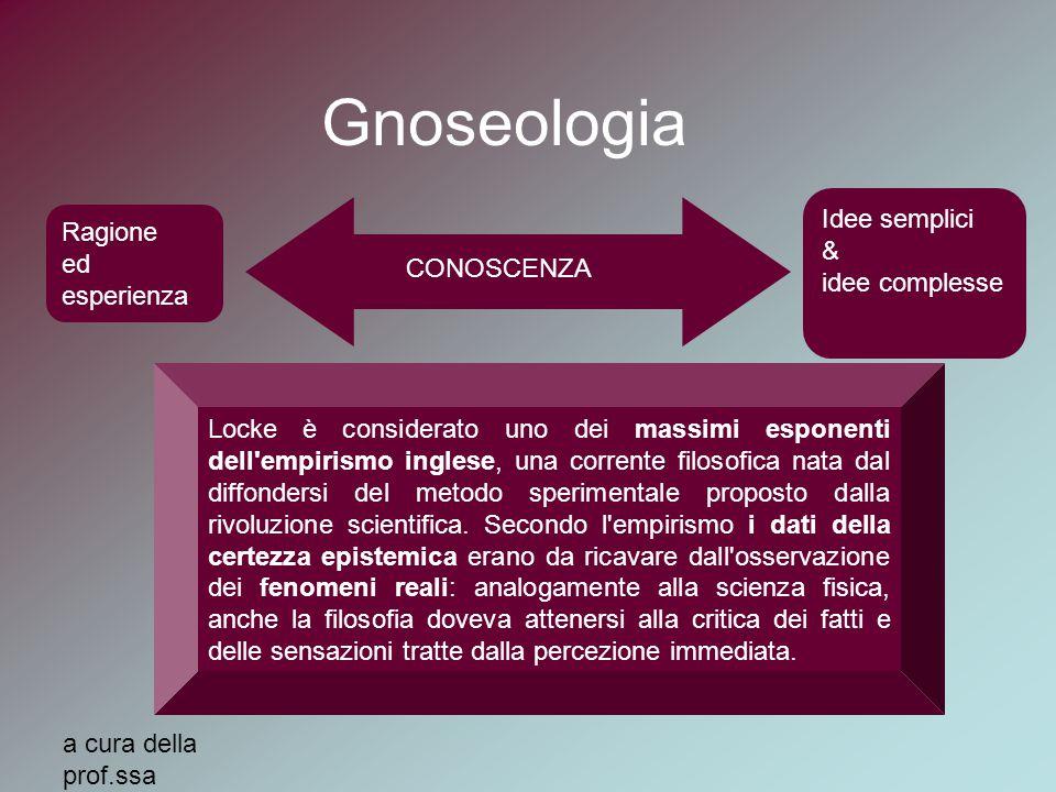 Gnoseologia Idee semplici & idee complesse Ragione ed esperienza