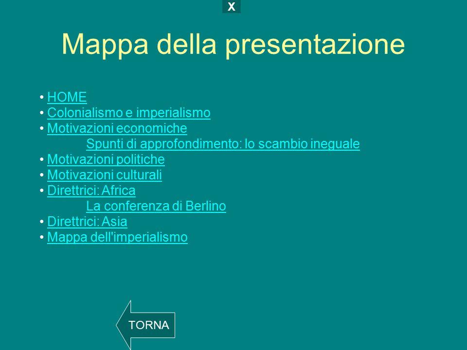 Mappa della presentazione