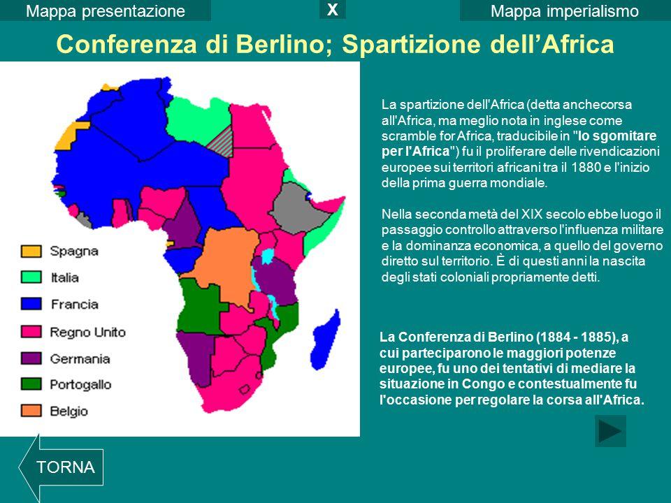 Conferenza di Berlino; Spartizione dell'Africa