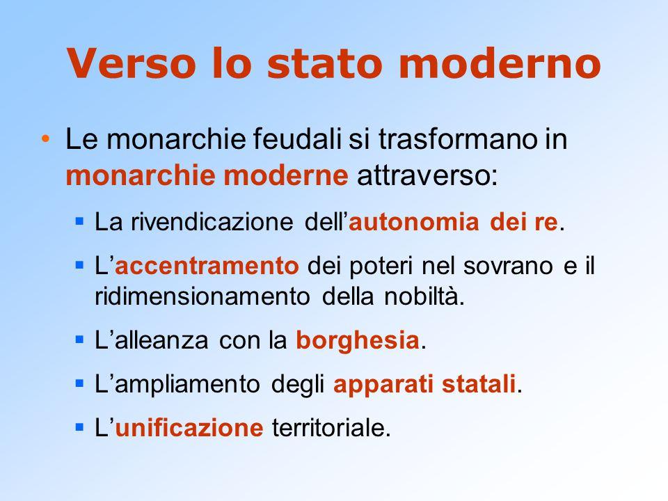Verso lo stato moderno Le monarchie feudali si trasformano in monarchie moderne attraverso: La rivendicazione dell'autonomia dei re.