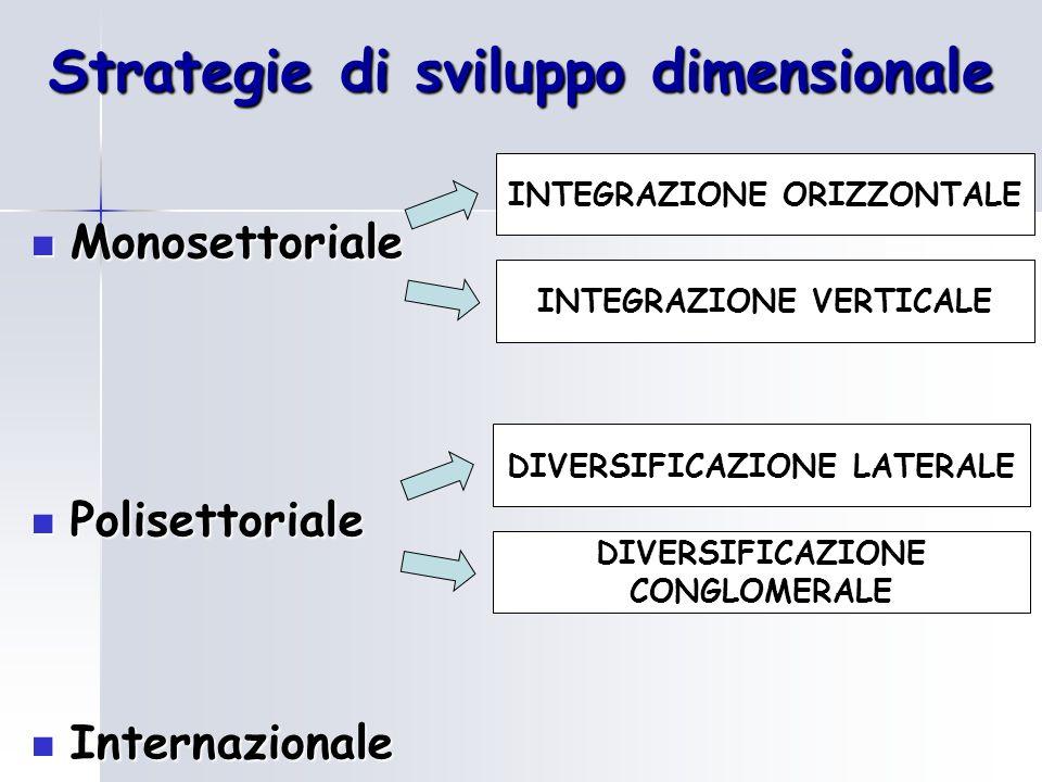 Strategie di sviluppo dimensionale