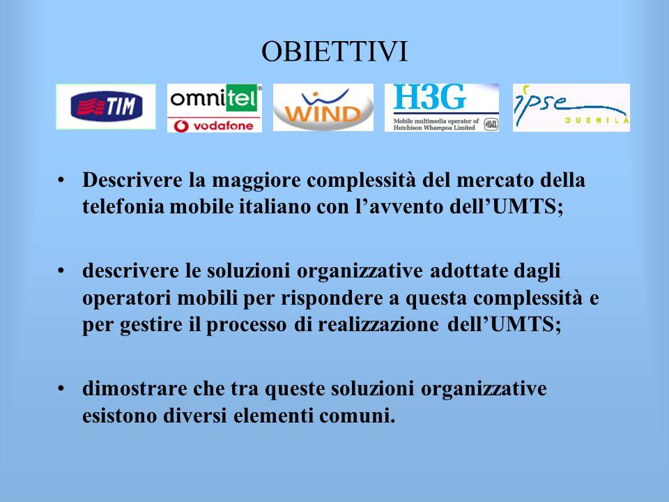 OBIETTIVI Descrivere la maggiore complessità del mercato della telefonia mobile italiano con l'avvento dell'UMTS;