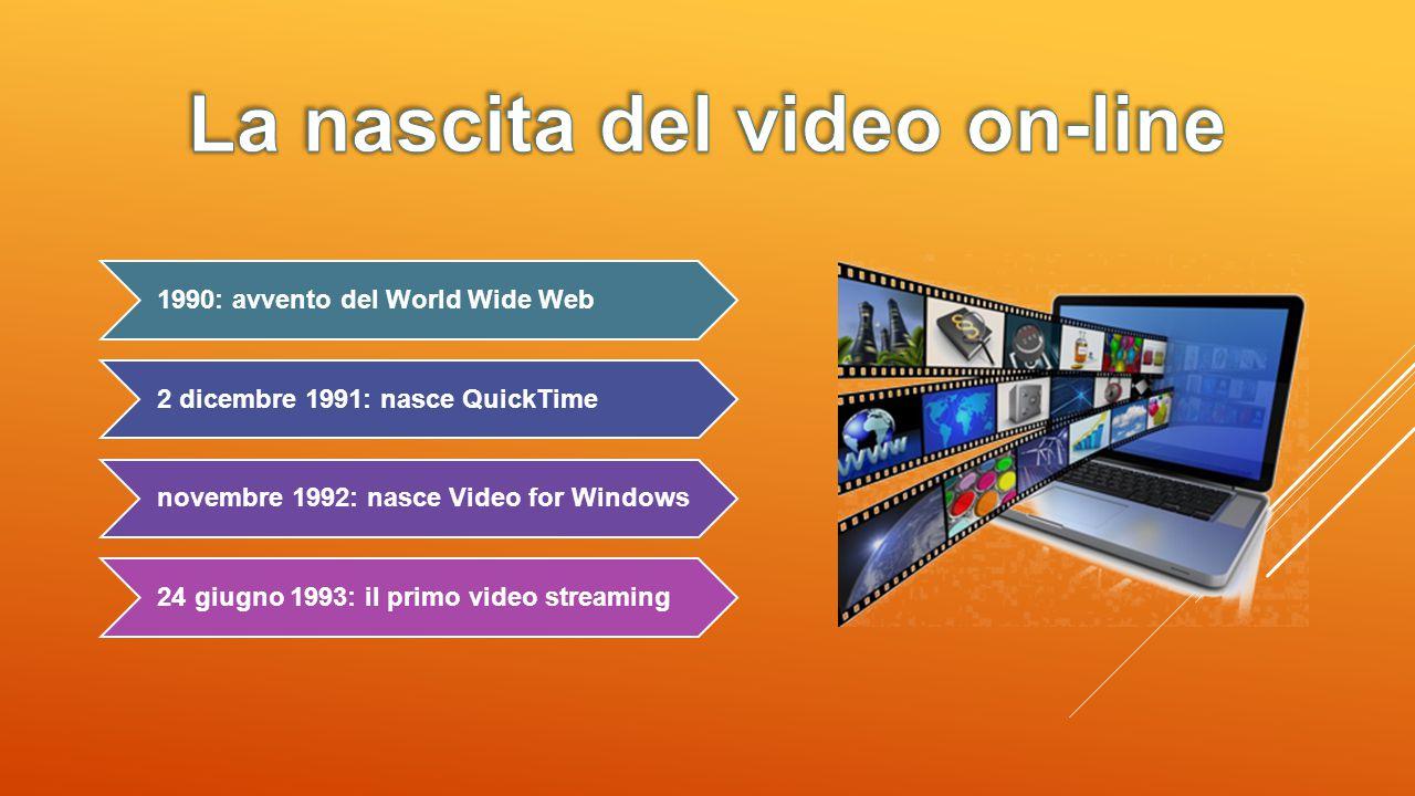 La nascita del video on-line
