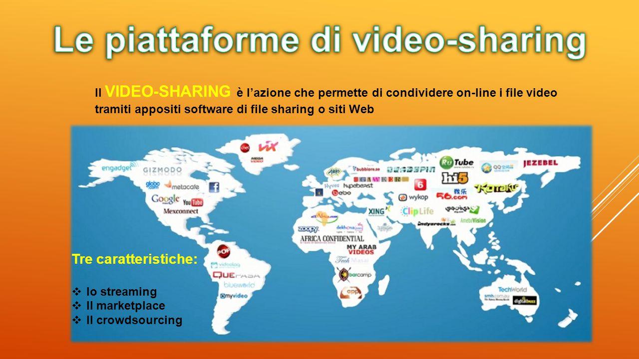 Le piattaforme di video-sharing