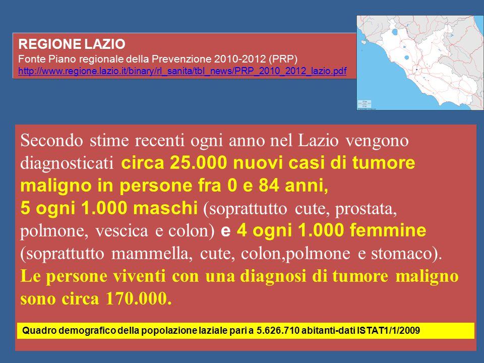 REGIONE LAZIO Fonte Piano regionale della Prevenzione 2010-2012 (PRP) http://www.regione.lazio.it/binary/rl_sanita/tbl_news/PRP_2010_2012_lazio.pdf.