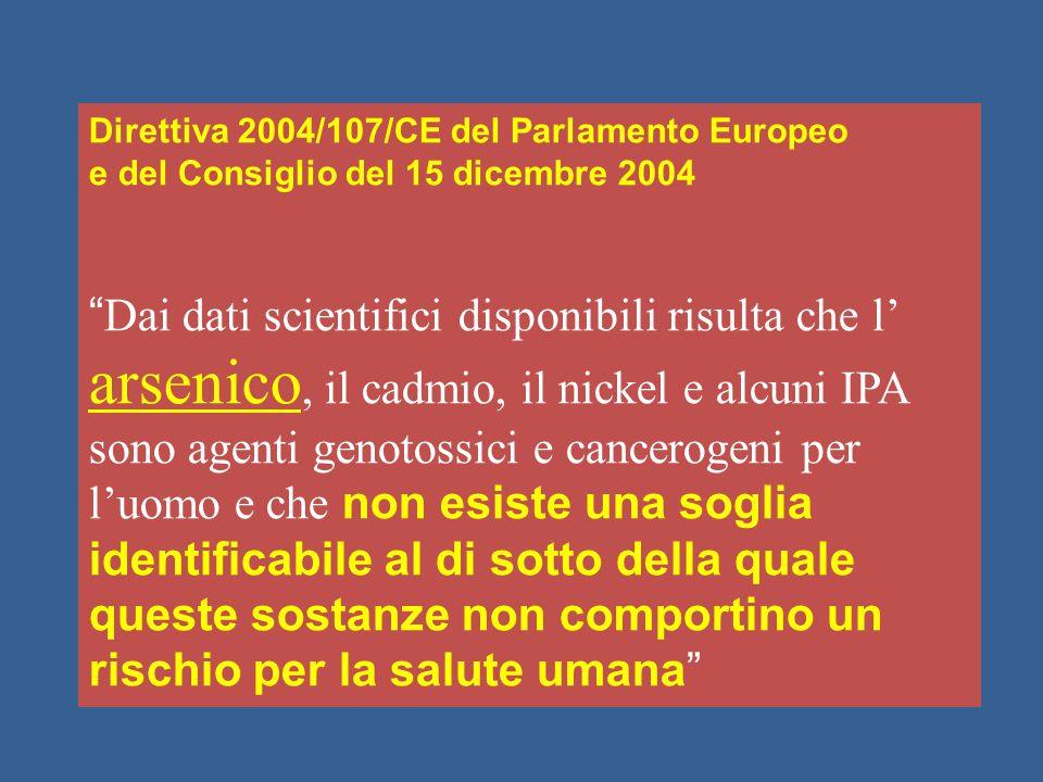 Direttiva 2004/107/CE del Parlamento Europeo