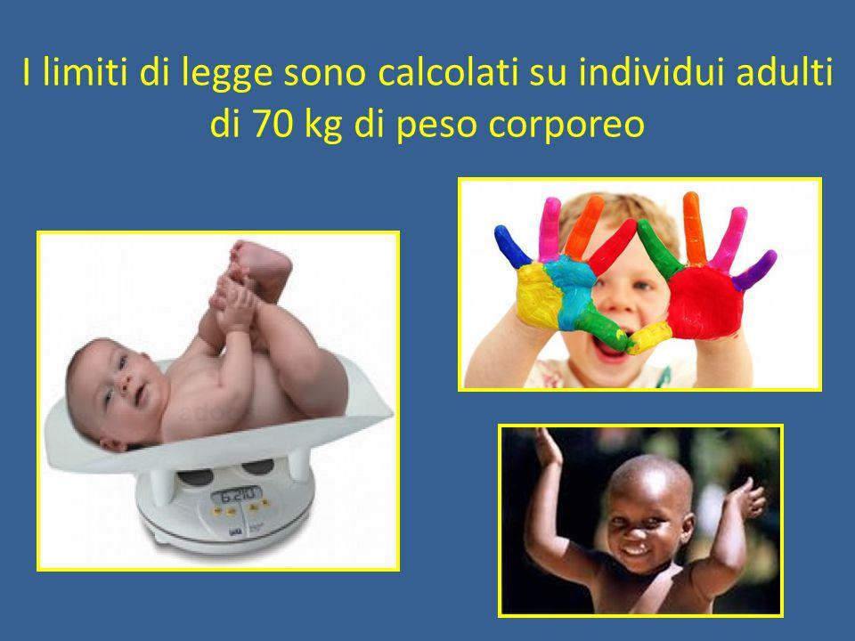 I limiti di legge sono calcolati su individui adulti di 70 kg di peso corporeo