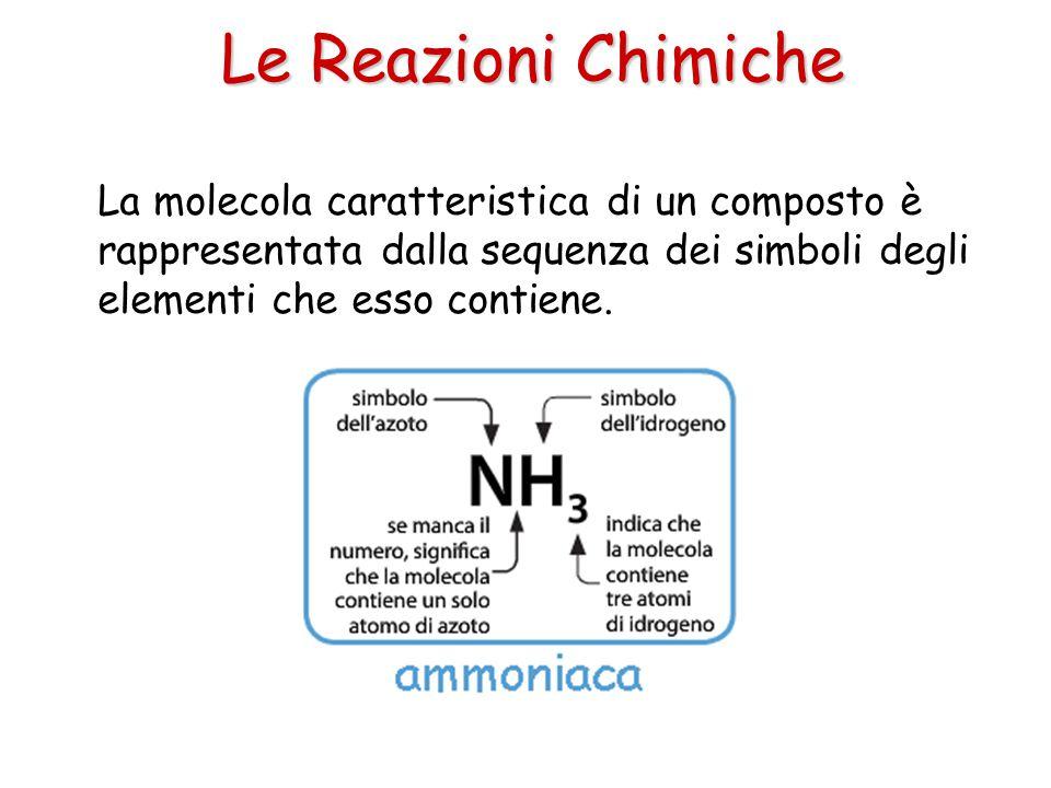 Le Reazioni Chimiche La molecola caratteristica di un composto è rappresentata dalla sequenza dei simboli degli elementi che esso contiene.