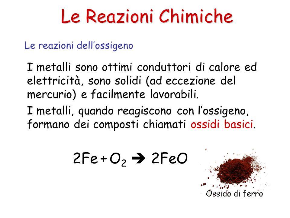 Le Reazioni Chimiche 2Fe + O2  2FeO