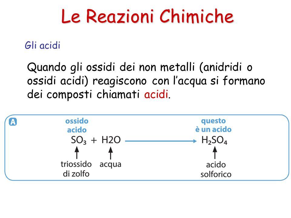 Le Reazioni Chimiche Gli acidi.