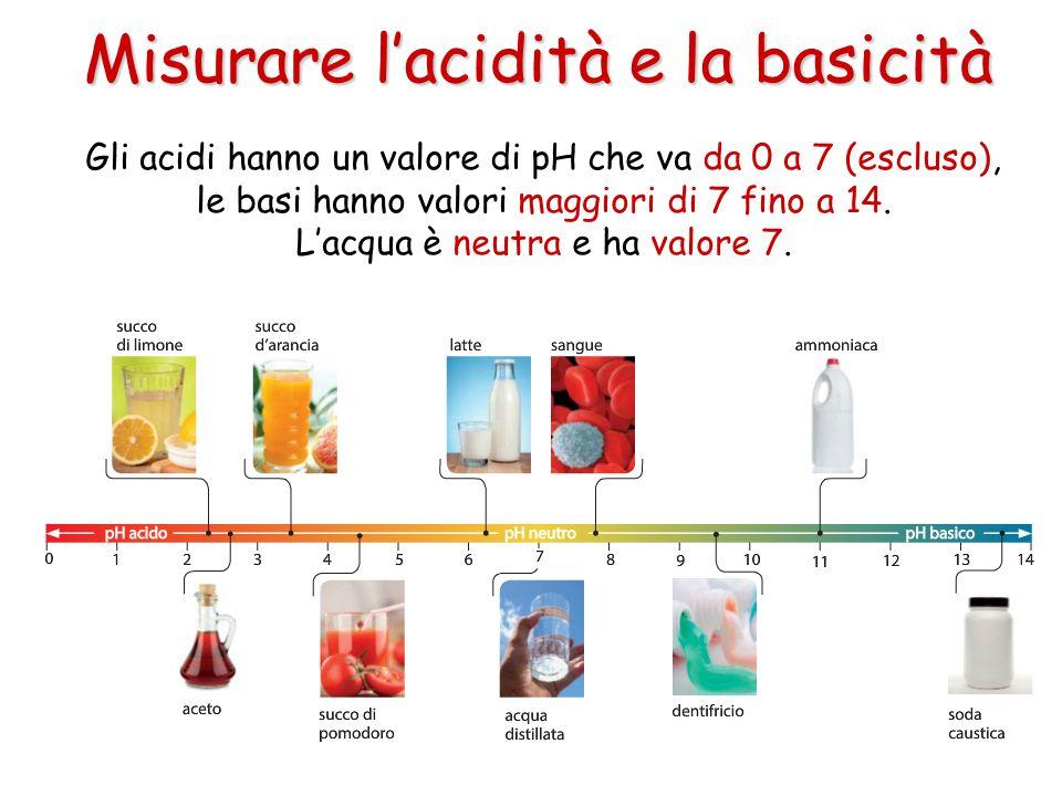 Misurare l'acidità e la basicità