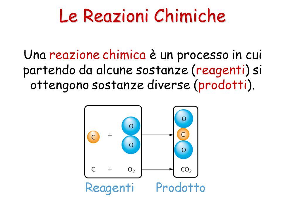Le Reazioni Chimiche Una reazione chimica è un processo in cui partendo da alcune sostanze (reagenti) si ottengono sostanze diverse (prodotti).