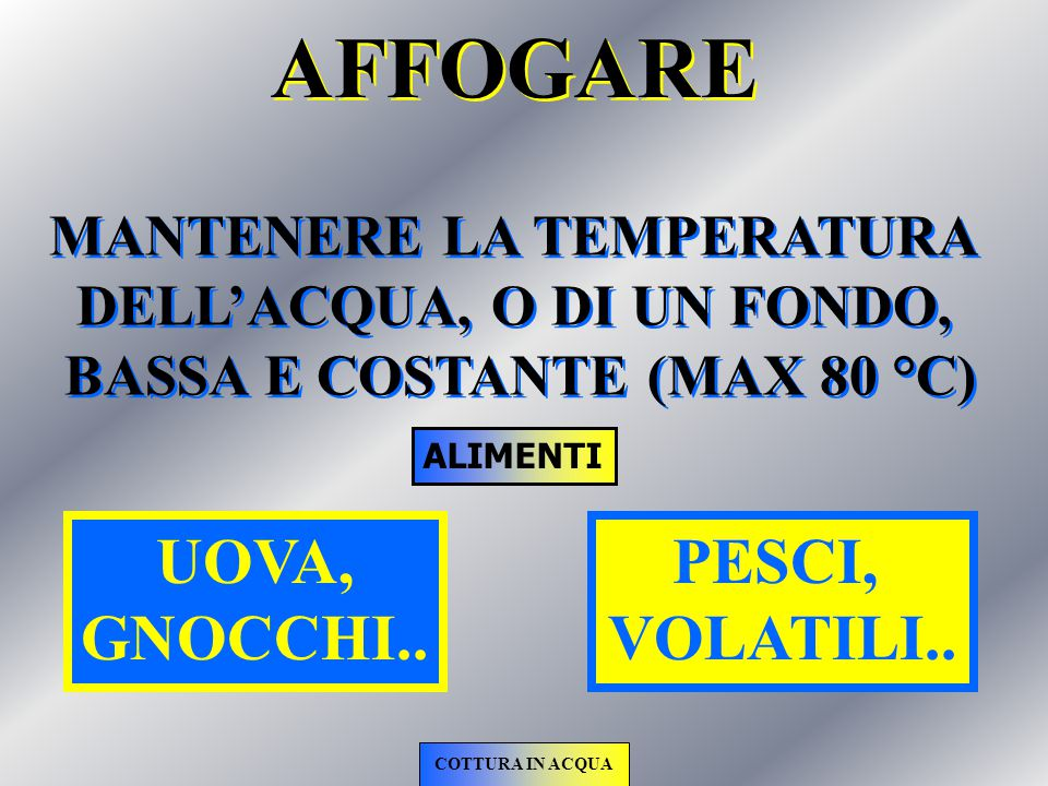 AFFOGARE UOVA, GNOCCHI.. PESCI, VOLATILI.. MANTENERE LA TEMPERATURA