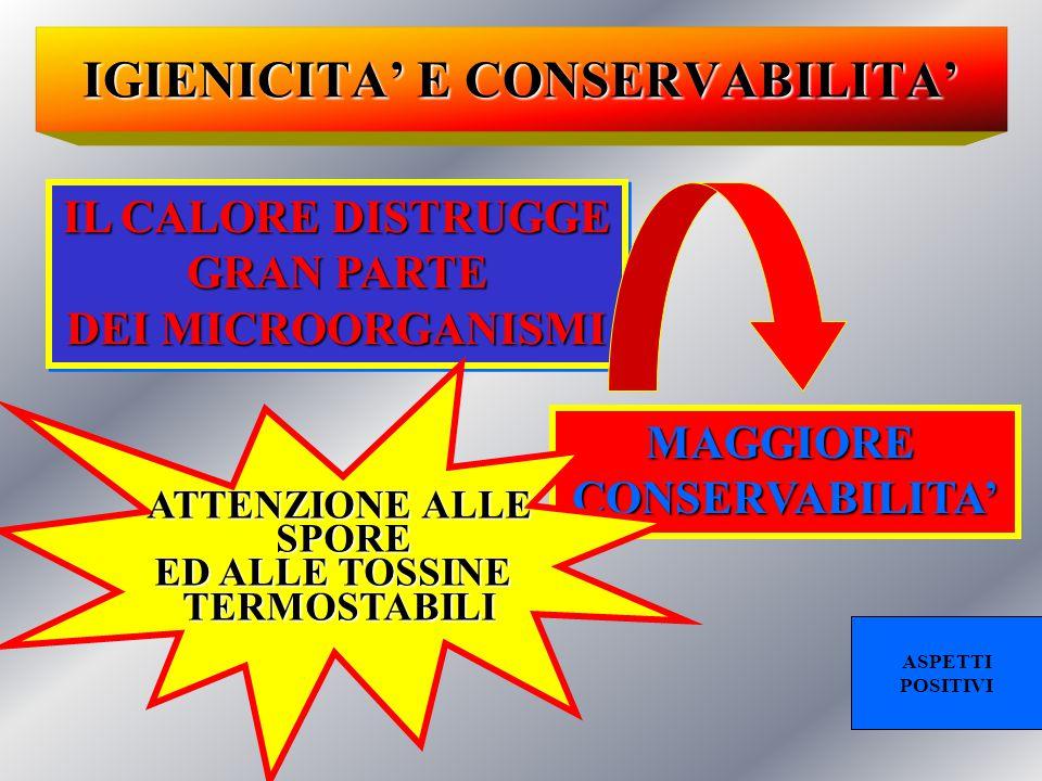 IGIENICITA' E CONSERVABILITA'