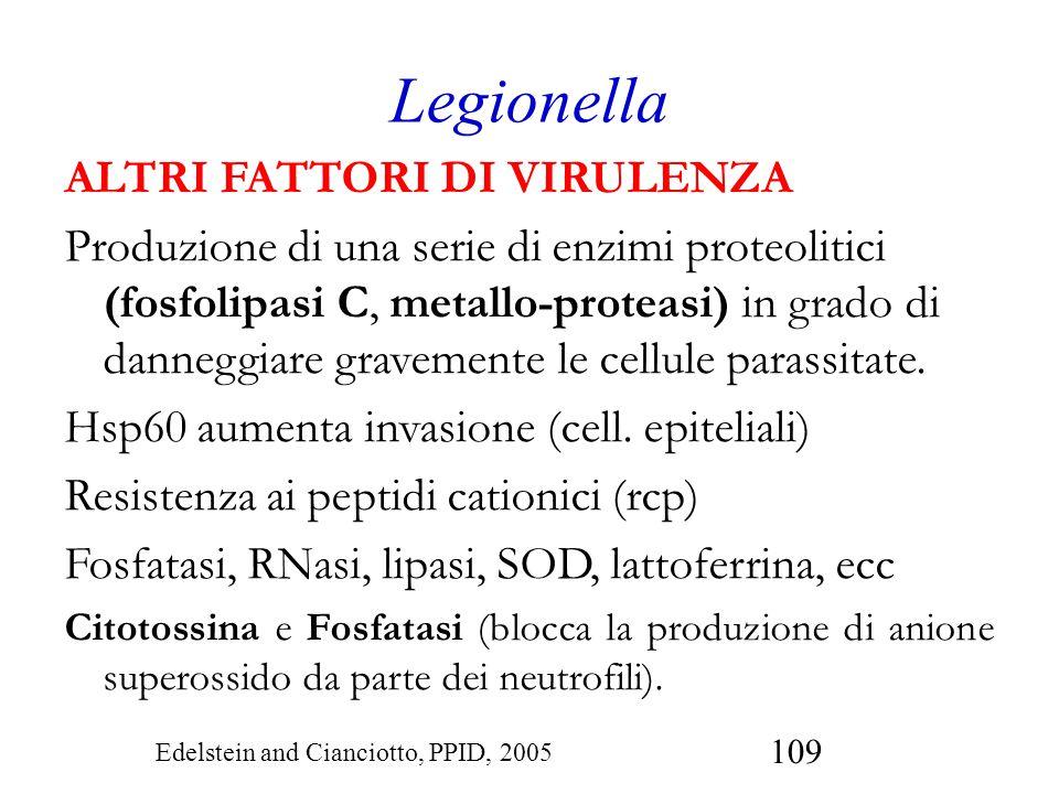 Legionella ALTRI FATTORI DI VIRULENZA