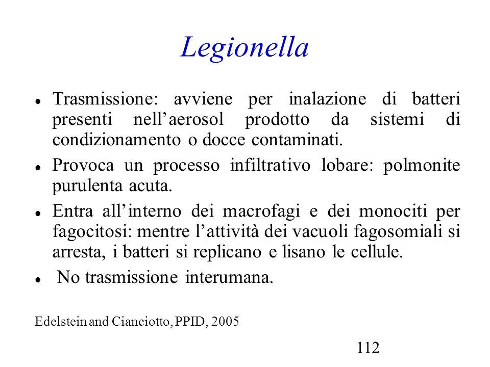 Legionella Trasmissione: avviene per inalazione di batteri presenti nell'aerosol prodotto da sistemi di condizionamento o docce contaminati.