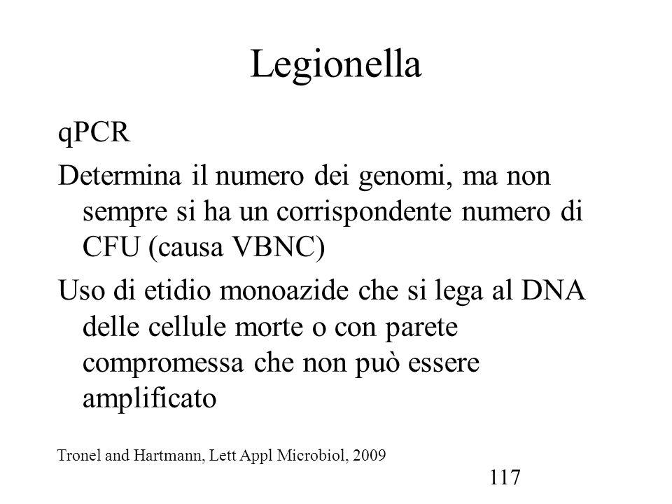 Legionella qPCR. Determina il numero dei genomi, ma non sempre si ha un corrispondente numero di CFU (causa VBNC)