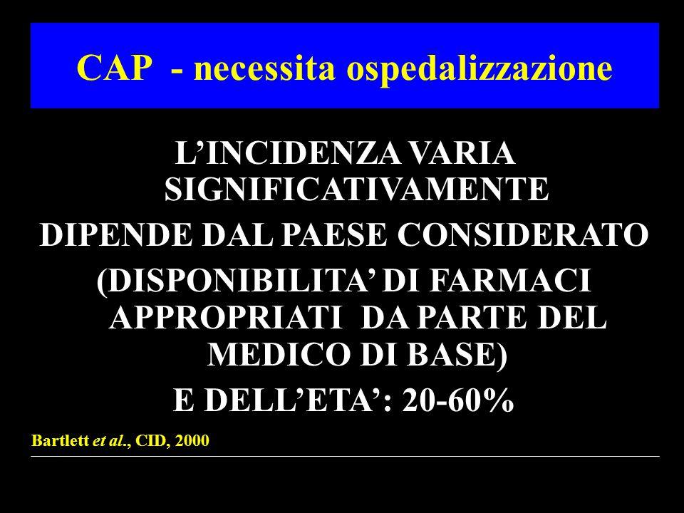 CAP - necessita ospedalizzazione