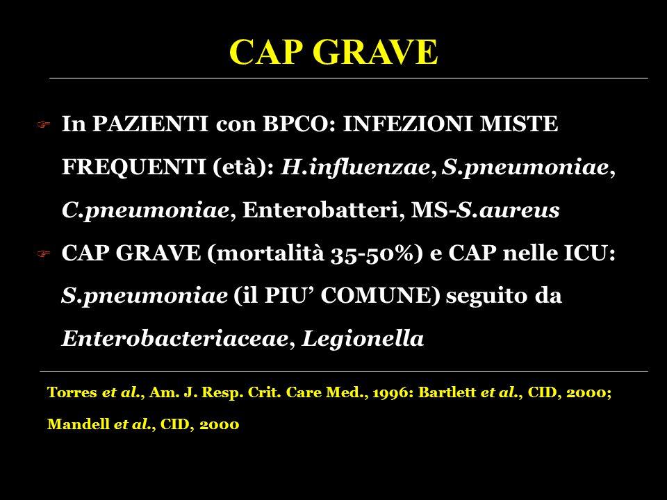 CAP GRAVE In PAZIENTI con BPCO: INFEZIONI MISTE