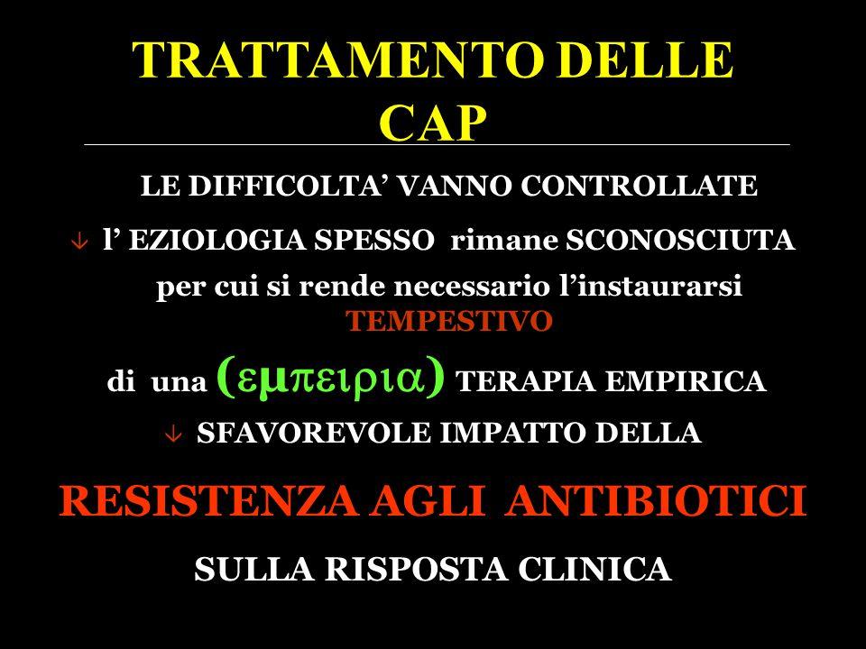 TRATTAMENTO DELLE CAP RESISTENZA AGLI ANTIBIOTICI