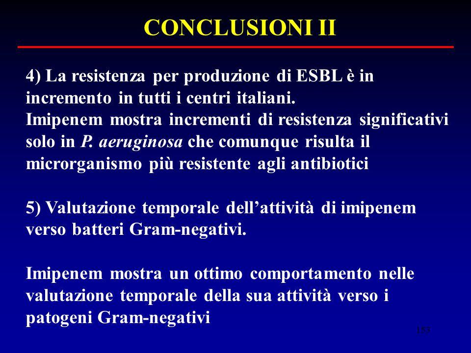 CONCLUSIONI II 4) La resistenza per produzione di ESBL è in incremento in tutti i centri italiani.