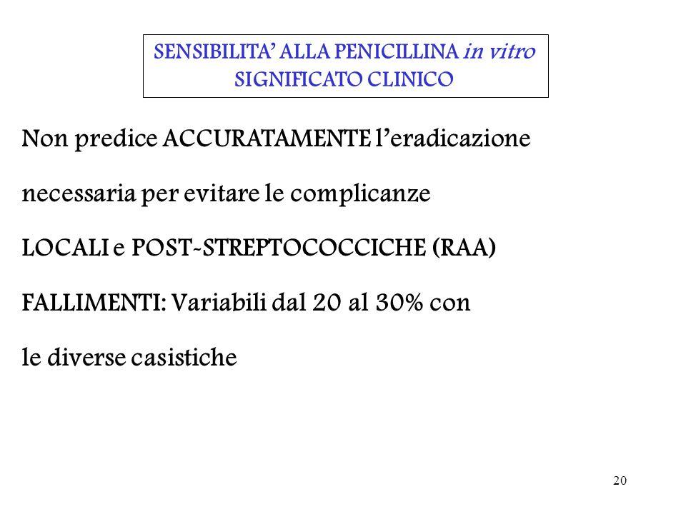 SENSIBILITA' ALLA PENICILLINA in vitro SIGNIFICATO CLINICO