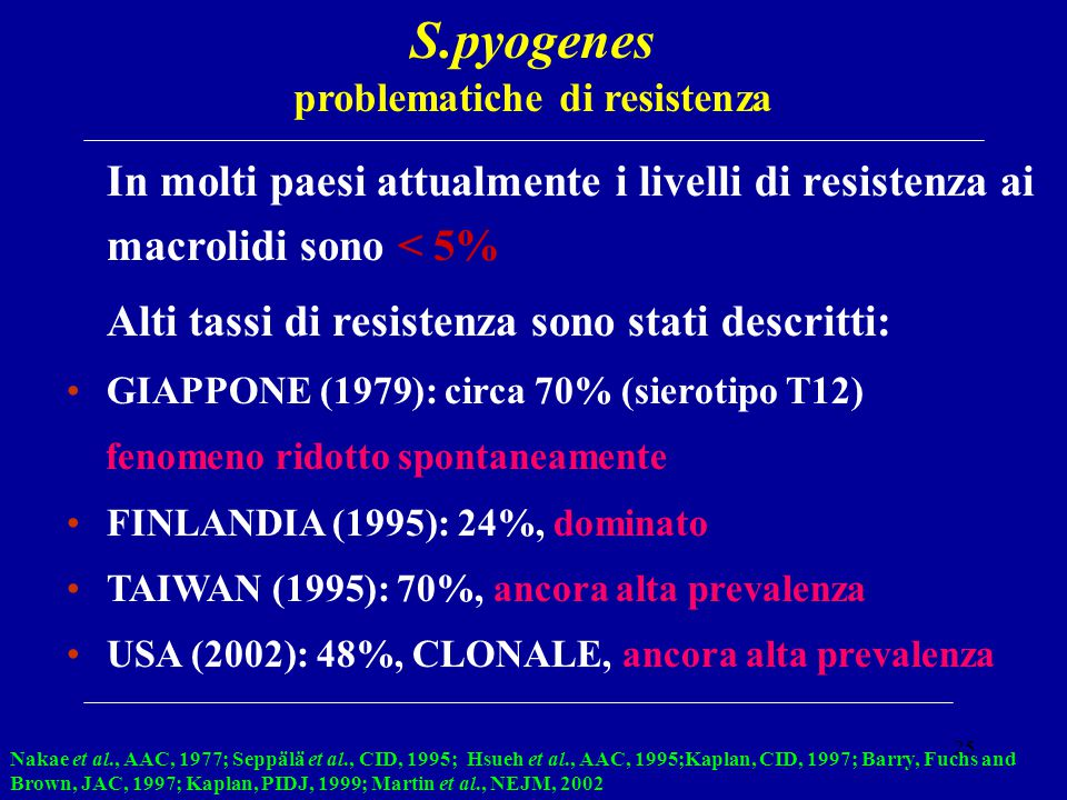 S.pyogenes problematiche di resistenza