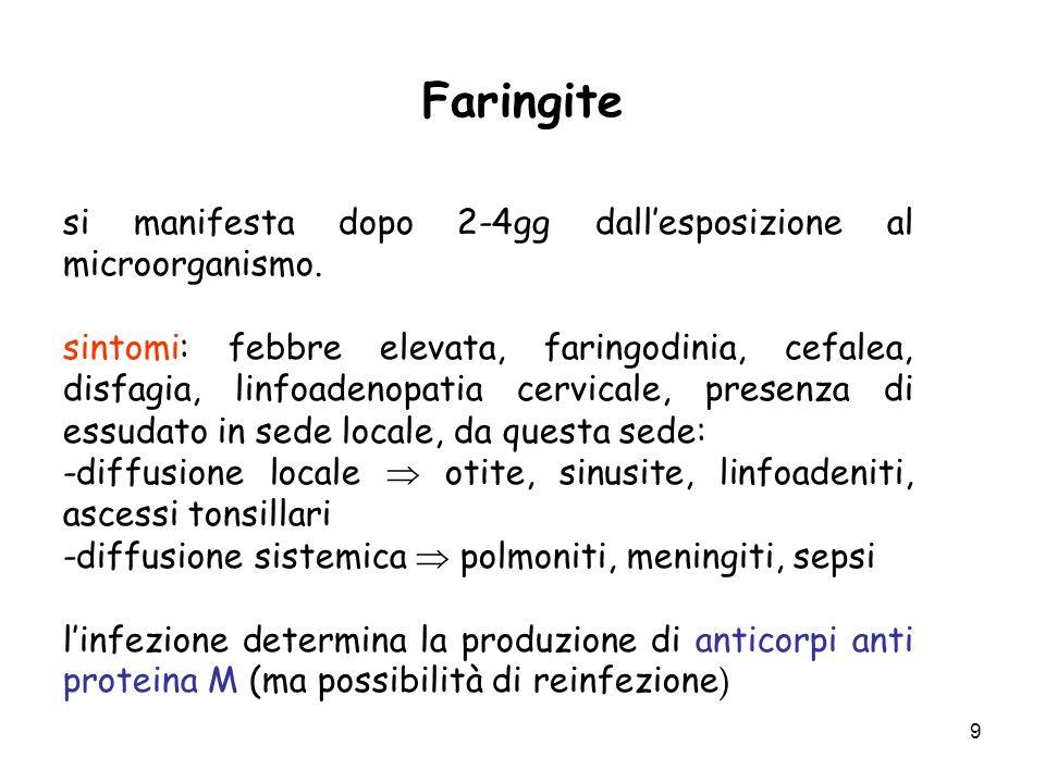 Faringite si manifesta dopo 2-4gg dall'esposizione al microorganismo.