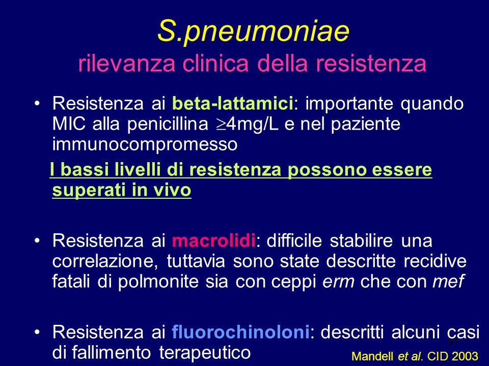 S.pneumoniae rilevanza clinica della resistenza
