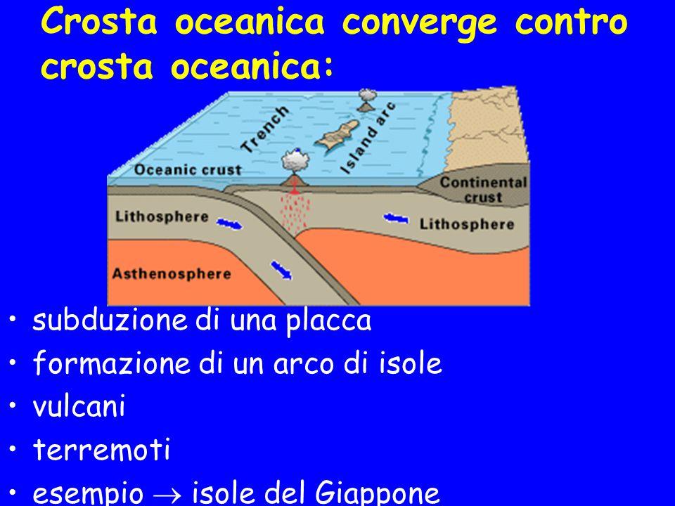 Crosta oceanica converge contro crosta oceanica:
