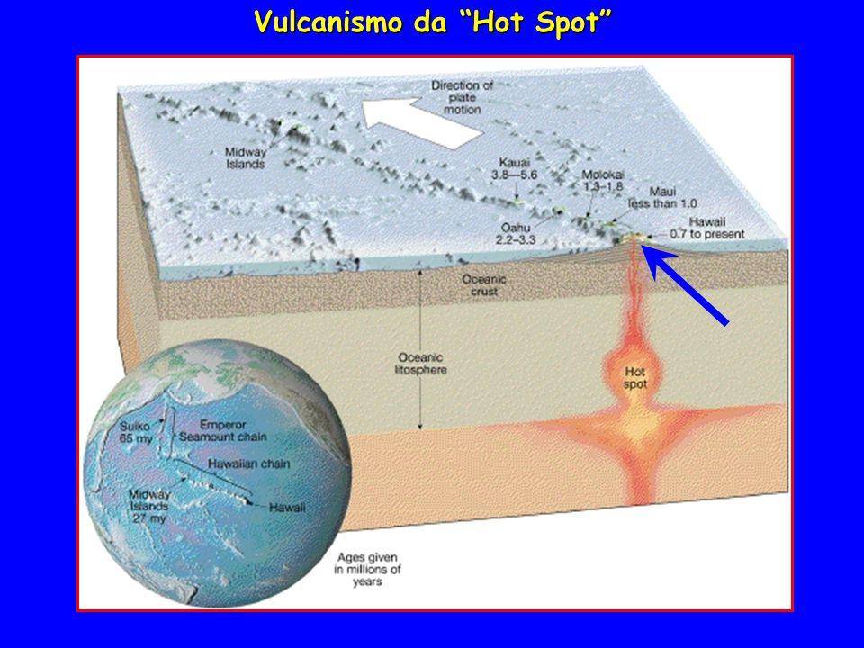 Vulcanismo da Hot Spot