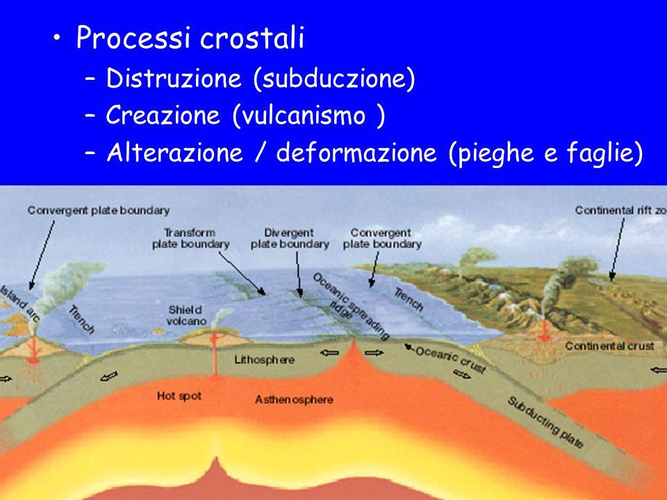Processi crostali Distruzione (subduczione) Creazione (vulcanismo )