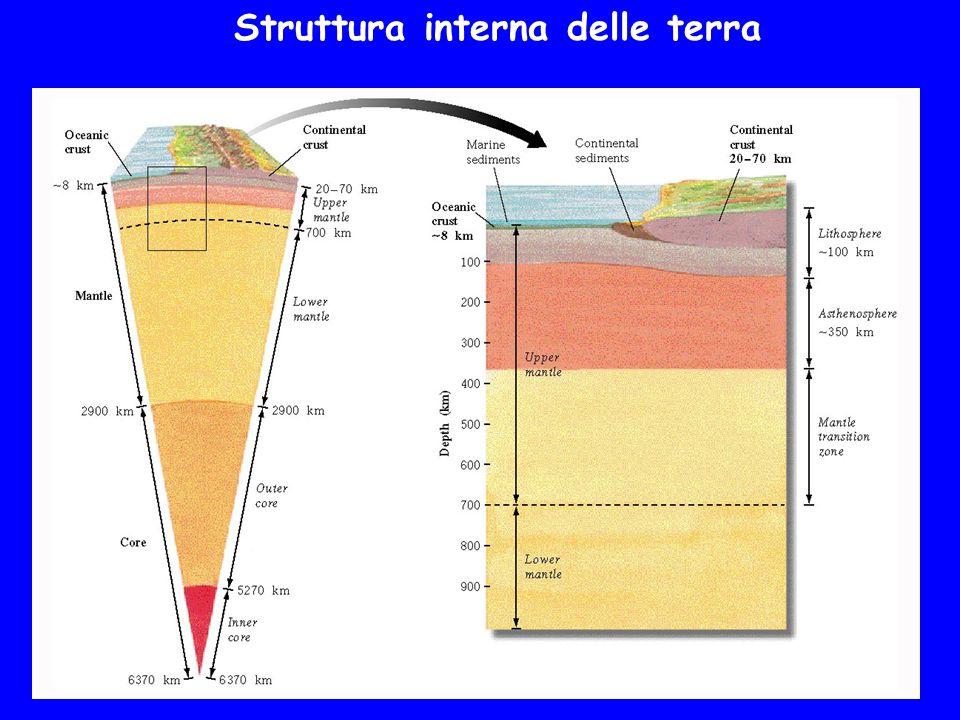 Struttura interna delle terra