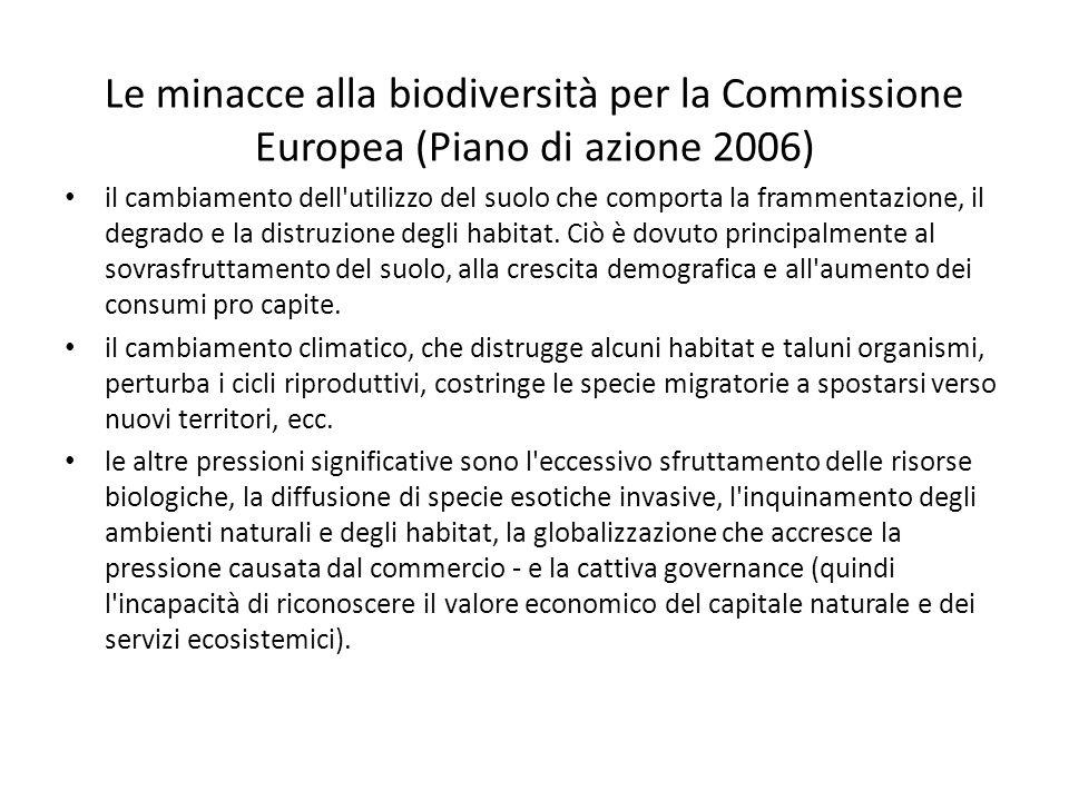 Le minacce alla biodiversità per la Commissione Europea (Piano di azione 2006)