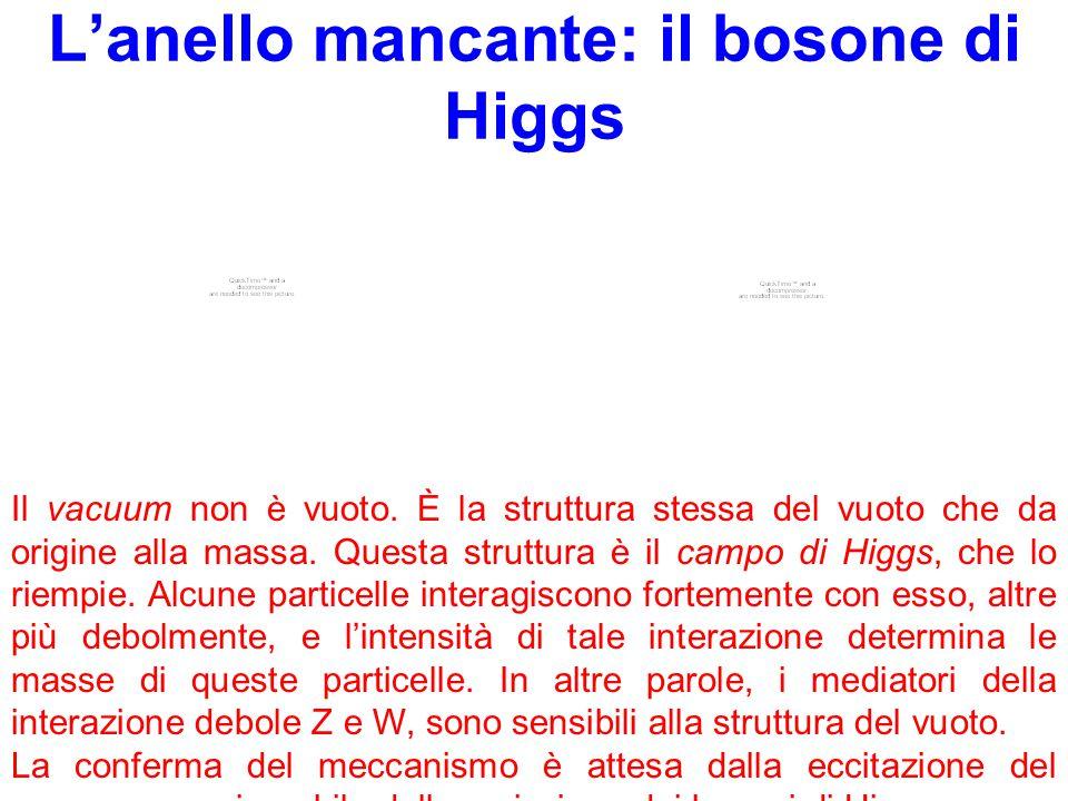 L'anello mancante: il bosone di Higgs