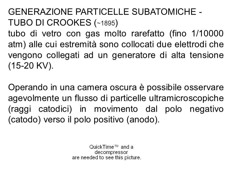 GENERAZIONE PARTICELLE SUBATOMICHE - TUBO DI CROOKES (~1895)
