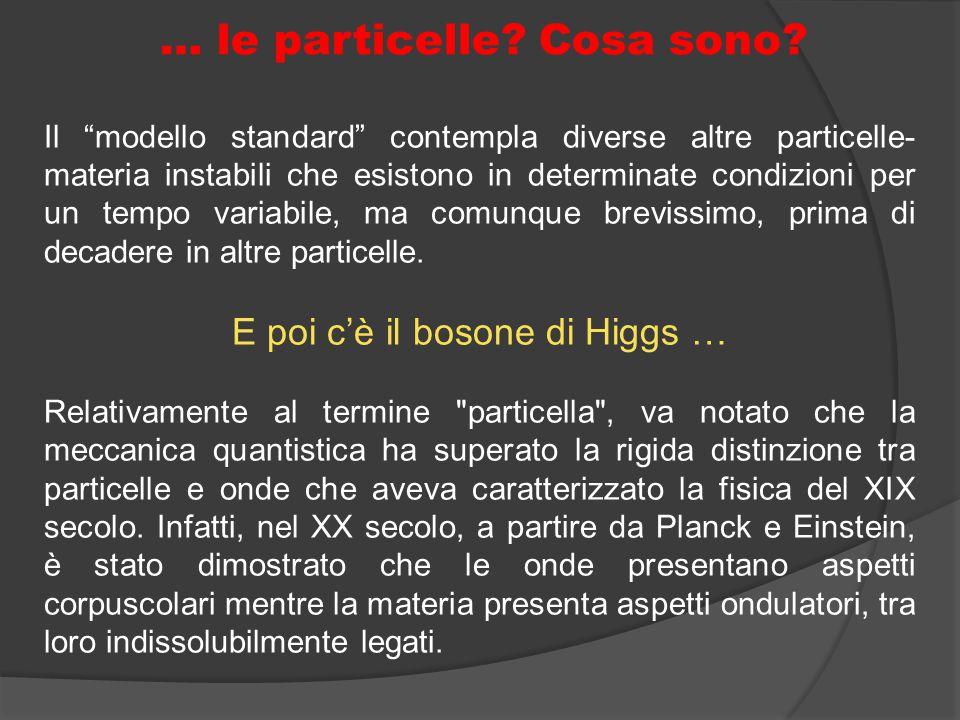 … le particelle Cosa sono