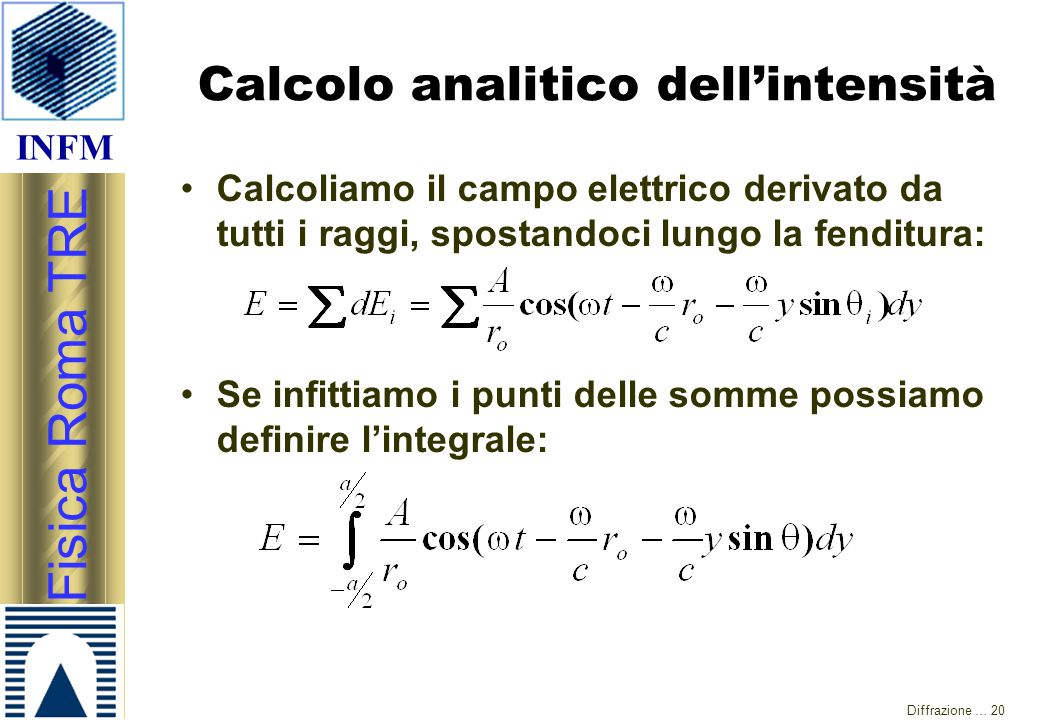 Calcolo analitico dell'intensità