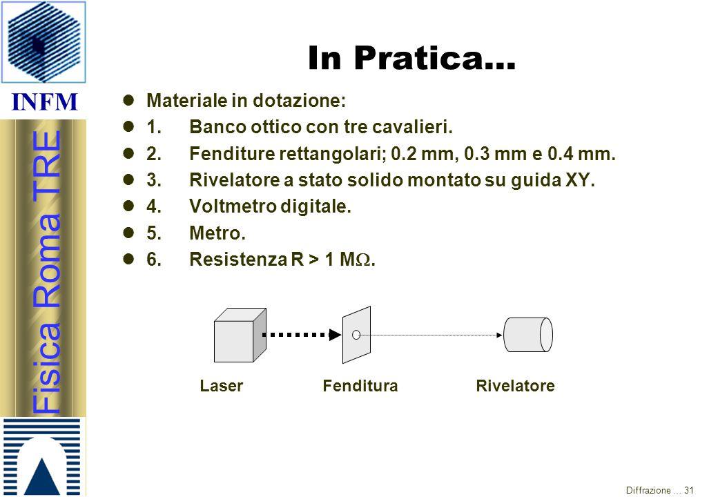 In Pratica… Materiale in dotazione: 1. Banco ottico con tre cavalieri.