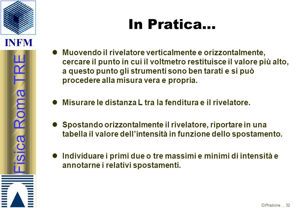 In Pratica…