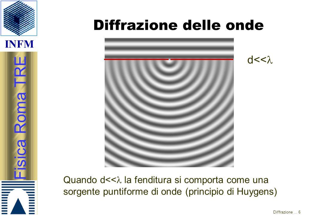 Diffrazione delle onde