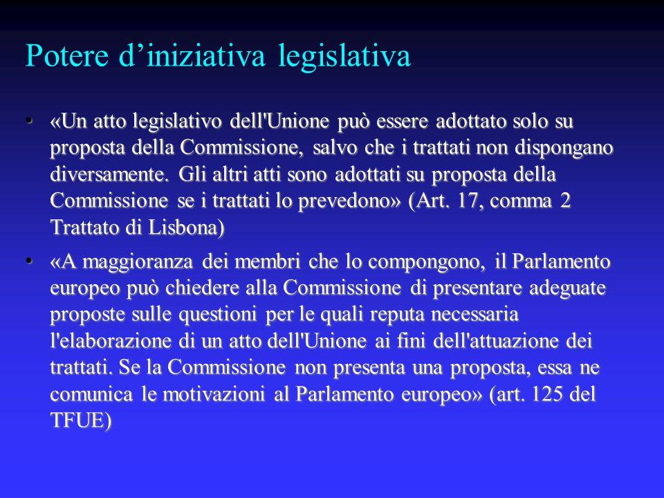 Potere d'iniziativa legislativa