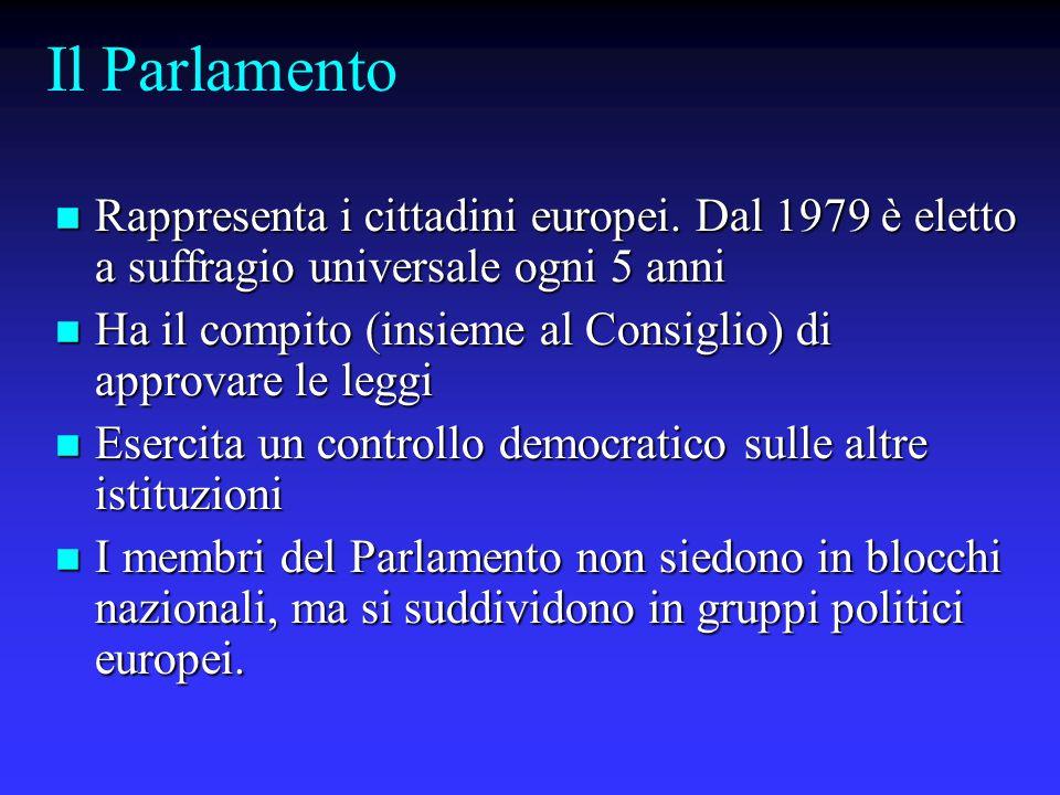 Il Parlamento Rappresenta i cittadini europei. Dal 1979 è eletto a suffragio universale ogni 5 anni.