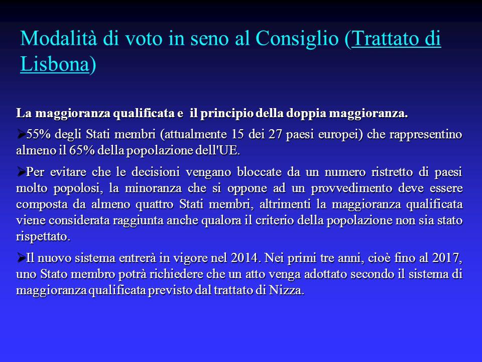 Modalità di voto in seno al Consiglio (Trattato di Lisbona)