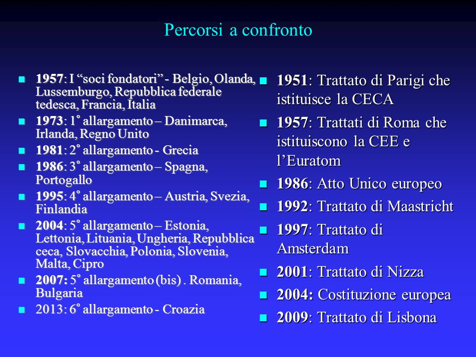 Percorsi a confronto 1951: Trattato di Parigi che istituisce la CECA