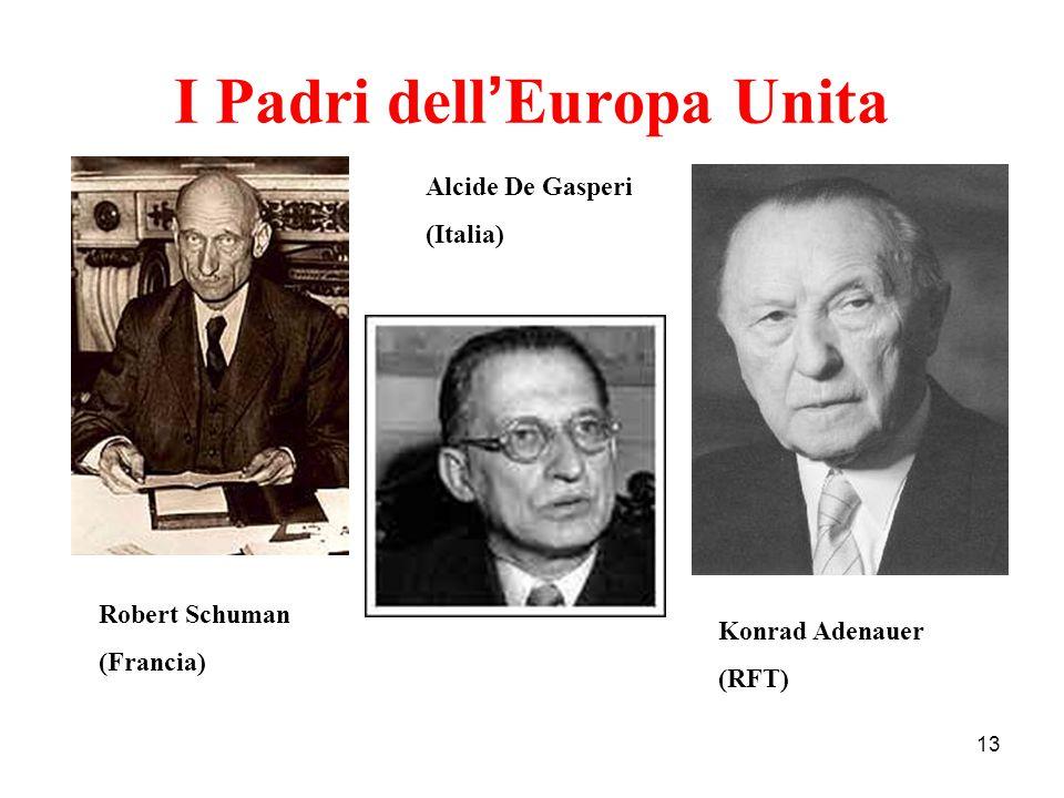 I Padri dell'Europa Unita